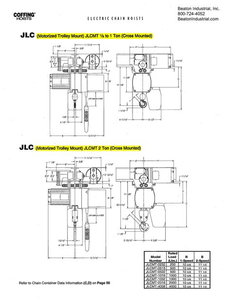 wiring diagram keystone raptor k