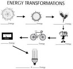 ignite energy alternative energy