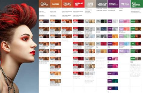 pravana color formulas pravana chromasilk vivids pastels hair color 3 oz u
