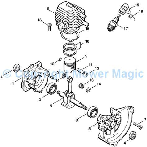 stihl fs 76 parts diagram stihl hedge trimmer parts diagram images car interior design