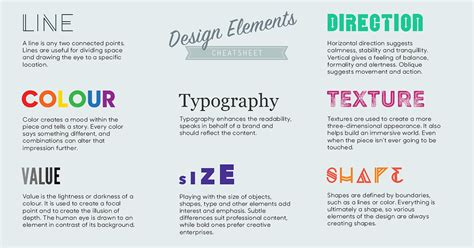 layout elements definition visual design basics futurice