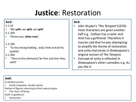 themes of injustice in the crucible essay on justice and injustice writinggroup361 web fc2 com