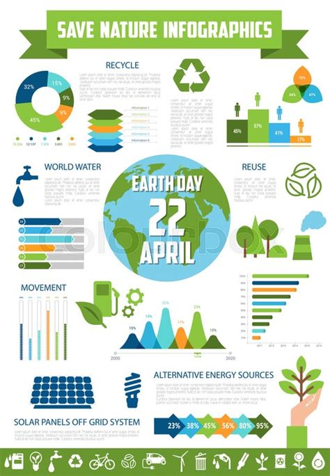 conservation through green building design earth habitat save nature infographic template earth day ecological