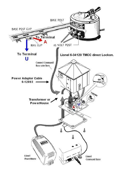 lionel zw transformer wiring lionel motor wiring elsavadorla
