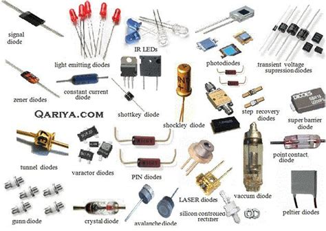 what are the type of capacitors 8 best images about electronic board component on trees electronics and composition