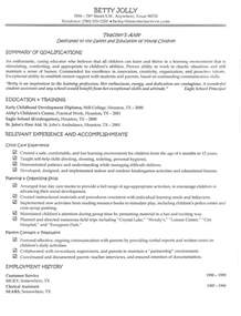 Teacher Resume No Experience Http Jobresumesample Com