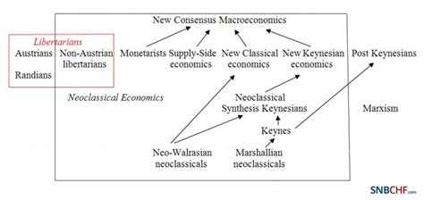 theory in economics all posts on economic theory snbchf