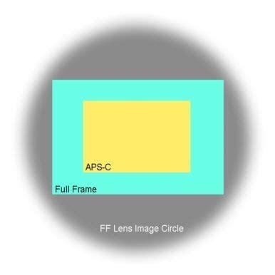 advantages   full frame dslr