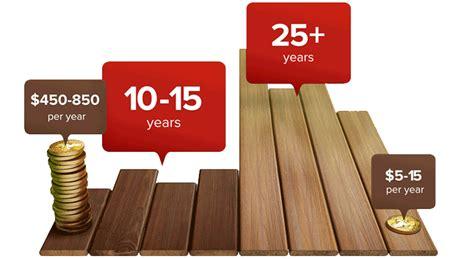 wood vs composite deck cost composite decking vs wood wood alternative decking fiberon