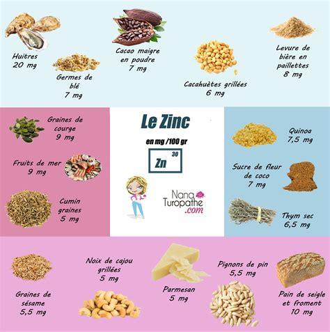 alimenti contenente zinco le zinc nana turopathe