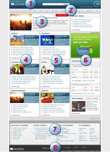 drupal themes newspaper st nagara brings a news portal to a drupal theme drupal