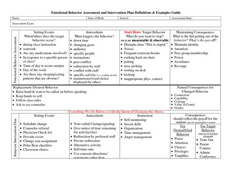 behavior support plan template functional behavior assessment exle search