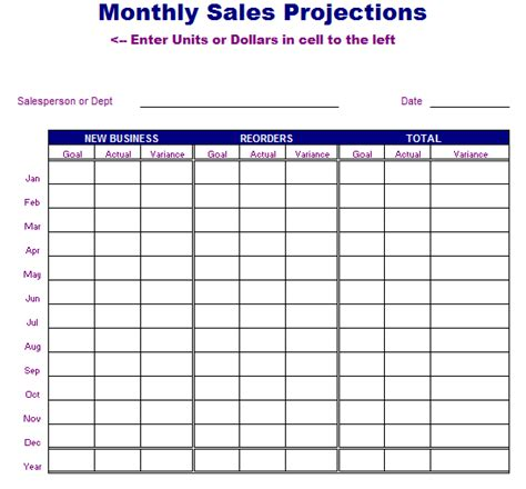 Monthly Sales Projections Template