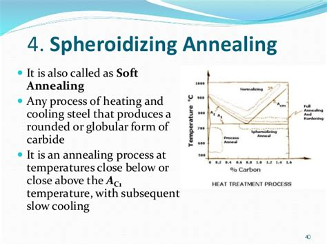 what is the purpose of the integrated circuit what is the purpose of annealing process in integrated circuit fabrication 28 images