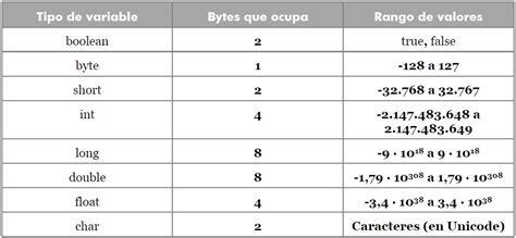 manejo de cadenas en java netbeans datos en java 171 curso de java