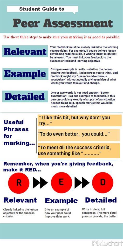 themes educational assessment twitter bunks11 peer assessment poster art