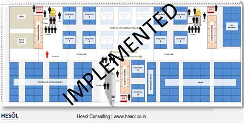 layout process optimization process consulting space optimization layout design