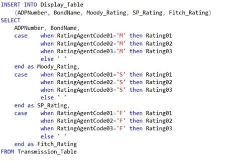 case transact sql tips for using transact sql case for key value columns