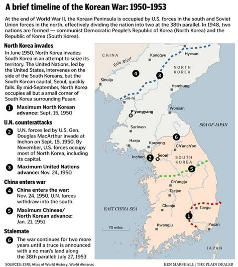 a brief history of the home post war 1945 present a brief timeline of the korean war 1950 1953 cleveland com