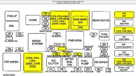 2009 Saturn Vue Fuse Diagram Camizu Org