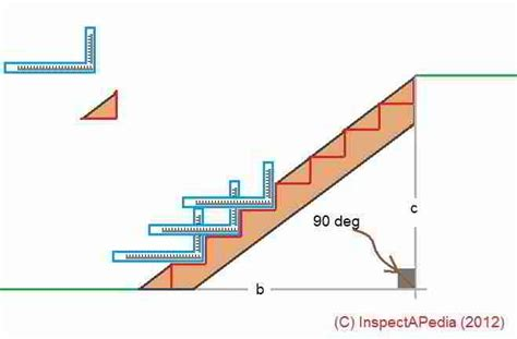How To Layout Stair Stringer alfa img showing gt deck stair stringer calculator