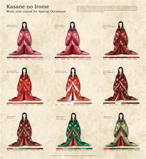 no pattern meaning kasane no irome i by hanami mai japan as pinterest