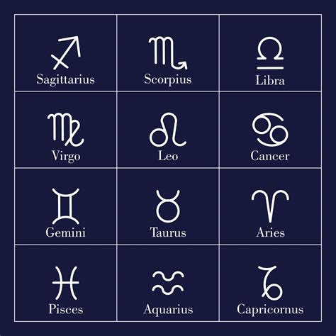 astrology zodiac signs and meanings characteristics that define the personalities of zodiac signs