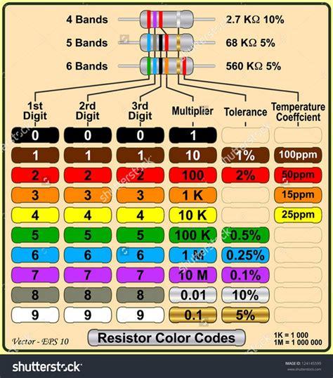 bix block wiring diagram oldsmobile silhouette ac wiring