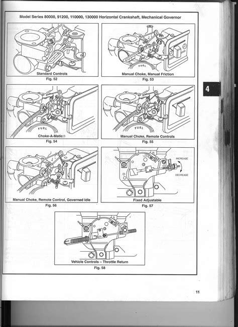 briggs and stratton governor linkage diagrams does anyone a diagram for the governor linkage on a