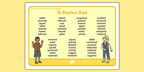 Mat Synonym by Using Higher Level Vocabulary Replace Said Word Mat