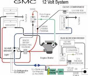 source 12 volt boat wiring diagram source get free image about wiring diagram