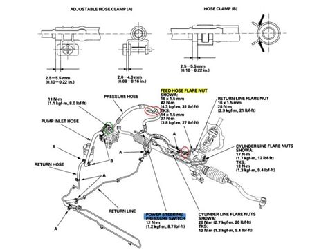 electric power steering 2001 acura mdx parking system 2001 acura mdx engine diagram 2001 buick park avenue engine diagram wiring diagram odicis