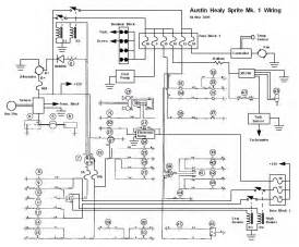 industrial electrical outlet industrial wiring diagram and circuit schematic