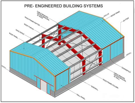 warehouse diagram warehouse diagram warehouse workshop