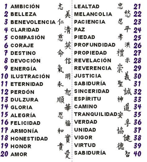 themes significado en español 17 mejores ideas sobre s 237 mbolos de tatuaje japoneses en