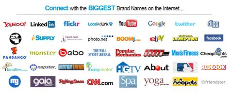 Dresser Brands by Using Competitive Intelligence To Protect Your Brand