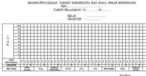 format grafik adalah download contoh format grafik pencapaian target kurikulum