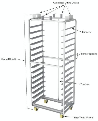 Bakery Oven Racks by National Cart Products Applications Bakery Oven Racks