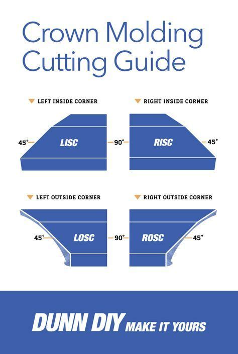 how to cut crown molding angles for kitchen cabinets this handy little cheat sheet can be used on any crown