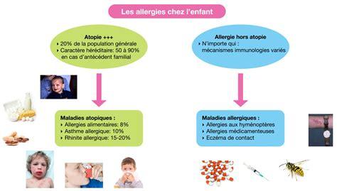 allergia alimentare allergie chl
