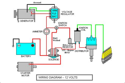basic auto electrical system diagram wiring diagram with