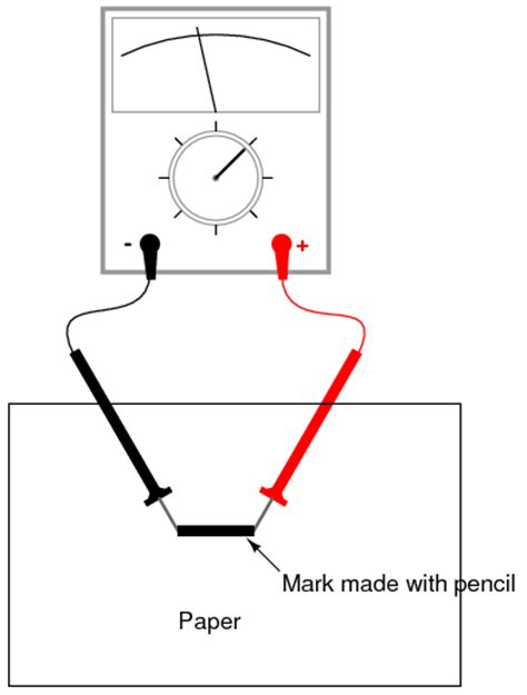 pencil resistor results lessons in electric circuits volume vi experiments chapter 2