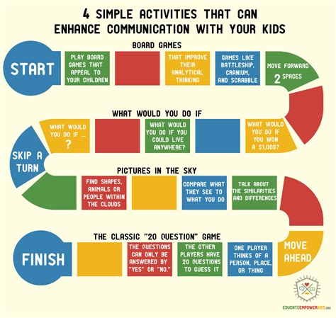 quiz for easy kid activity 4 simple activities that can enhance communication with