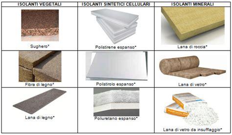 isolamento termico soffitto garage le costruzioni a secco isolamento termico e acustico