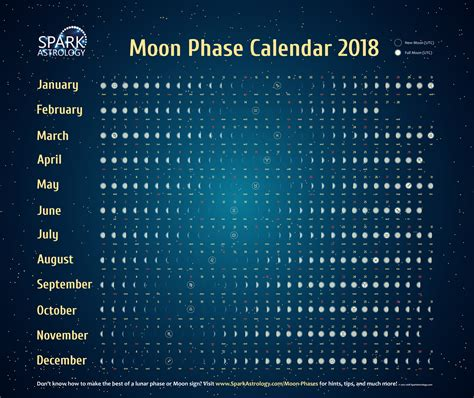 printable calendar 2018 with moon phases 2018 sparkastrology moon calendar 2000 sparkastrology com