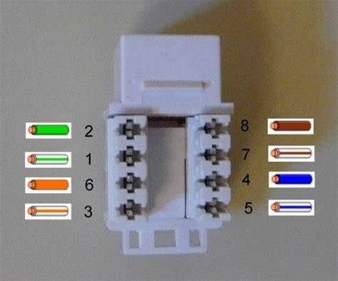 rj 45 socket wiring diagram s wiring diagram wiring