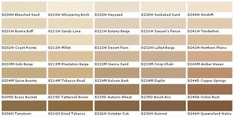 millennium paints millennium paint colors millennium collection house paints colors