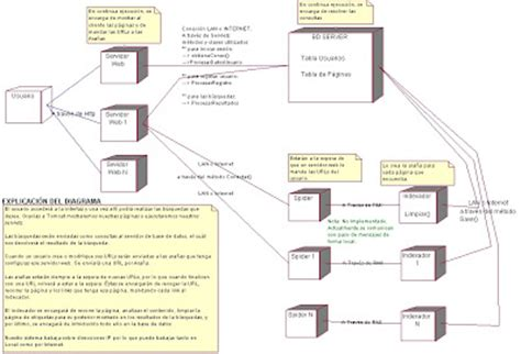 rational software free for uml diagrams rational software for uml diagrams