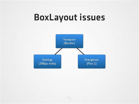 javascript layout system the ext js 4 layout system