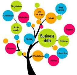 feu business skills for creative